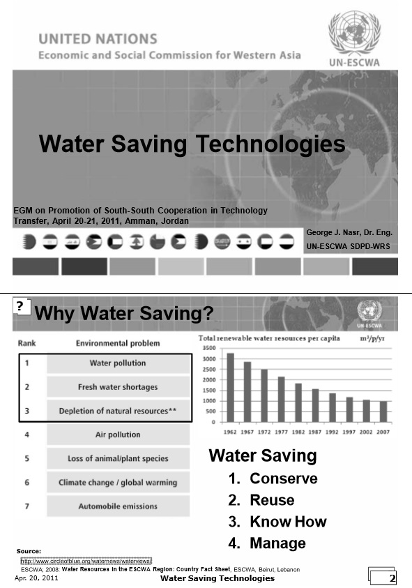 Water Saving Technologies