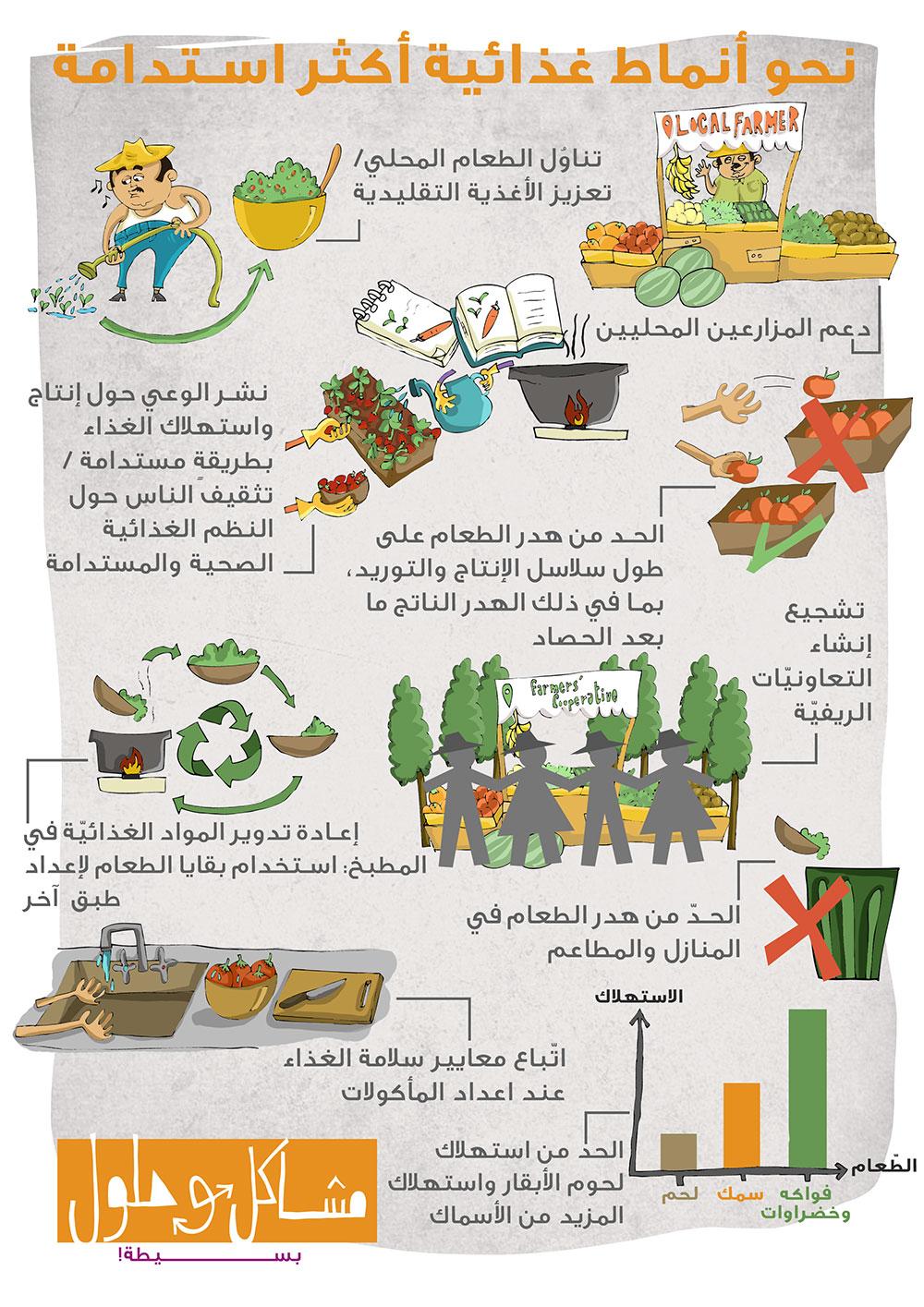 دعونا نحافظ على تراثنا الغذائي