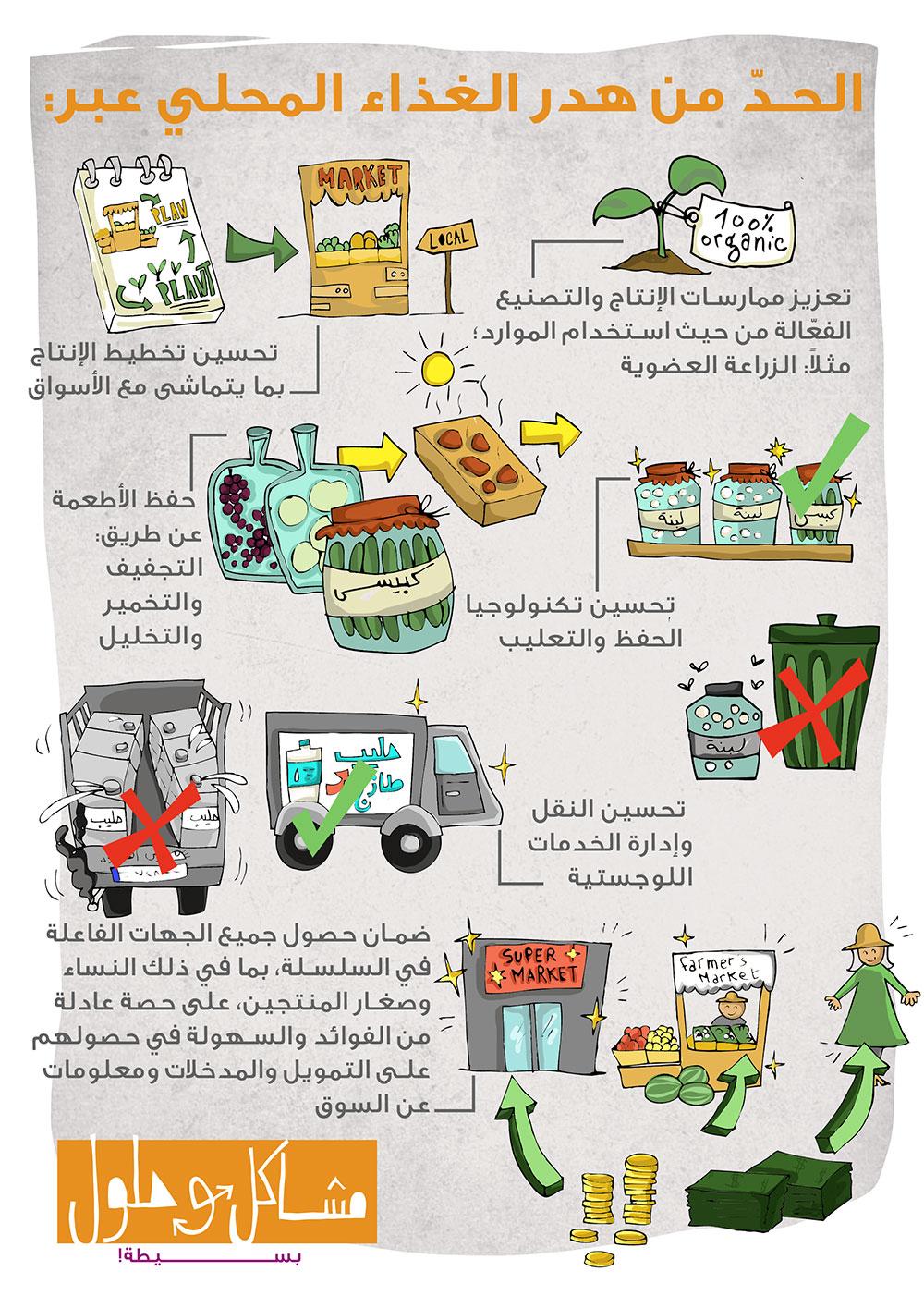 نصائح للمزارعين والمنتجين والمستهلكين